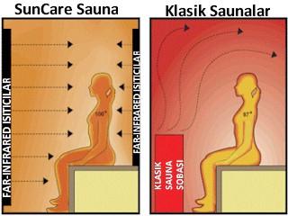 ozel-sauna-sobasi.jpg
